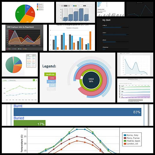 10-data-visualization-tutorials-jquery-and-htmlcss