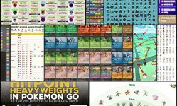 10+-Essential-Pokemon-Go-Tips,-Charts-and-Infographics-for-the-Trainers