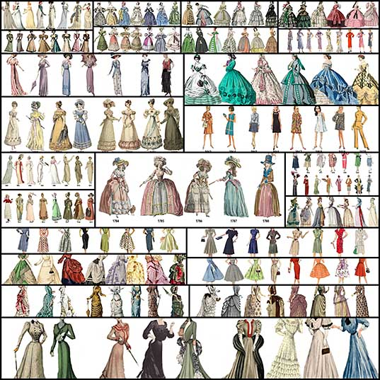 Women's Fashion History Outlined in Illustrated Timeline from 1784-1970